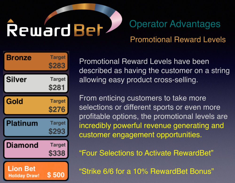 "Offering targetted promotion to customers is the next stage of effective marketing, and RewardBet's unique design allows for an unlimited amount of personalisation which can be attractively offered to punters as ""Promotional Reward Levels"" - this gamification concept will seamlessly provide more engagement and uplift to customer revenue."