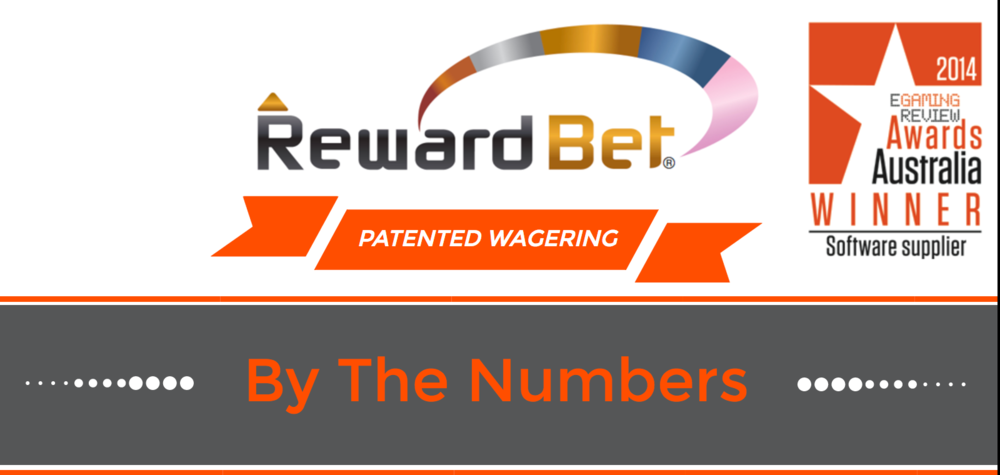 View our infographic  on the Australian B2B RewardBet Experience.
