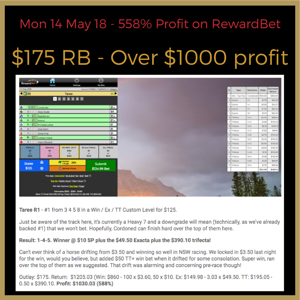 We not only show you exactly how to place your bet, but we provide advice on the best way to stake it and options if the market changes dramatically.