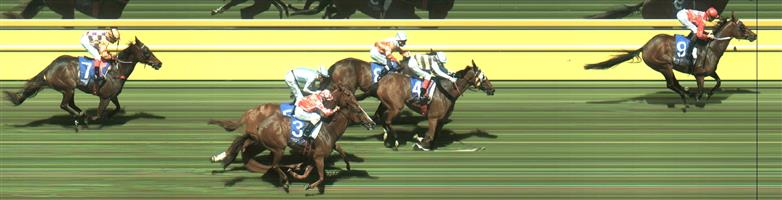 🏆🏆🏆🏆🏆 Caulfield Race 2 No.9 Iconoclasm @ $4.60 (1.39 UNITS WIN)   Result: 1st  at SP $5.00, Best Tote of $4.70, Betfair of $5.13.