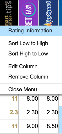 I also prefer to order the column from high to low - but you may prefer low to high - up to you.