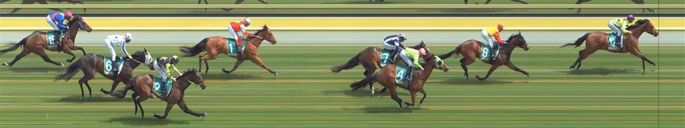 Stawell Race 2 No.1 Anythings Possible @ $4.60 (1.39 UNITS WIN)   Result : Unplaced at SP $6.50. Went for inside runs coming from the tail. Even though uninterrupted run to the line, didn't threaten the leaders and didn't look a winning hope throughout. Outcome -1.39 Units.