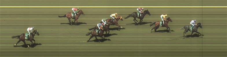 Geelong Race 2 No.1 Go Ferrando @ $9.50 - watch price   Result : Non Qualifier - Unplaced at SP $9.00  ⭐Geelong Race 2 No.7 High Done @ $2.20 (2.5 UNITS WIN)   Result :  2nd  at SP $2.05. After joining the leaders, including the winner Grey Khan, at the top of the straight, Grey Khan had another kick that High Done couldn't answer. Also the mini bumping jewel in the straight didn't help. Though no excuses, Grey Khan was too good. Outcome -2.50 Units.  ⭐Geelong Race 2 No.8 Predicated @ $6.00 (1 UNIT WIN)   Result : Non Qualifier - Unplaced at SP $14.00  Geelong Race 2 No.9 Veloucher @ $10 - watch price   Result : Unplaced at SP $5.00. Always out the back and never looked like a winning chance despite encountering some traffic on the turn and having to change course back to the rails. Outcome -1.25 Units.  NB: This race could make a very good RewardBet with the qualifers as bankers for 1st with the others 2/3 spots.
