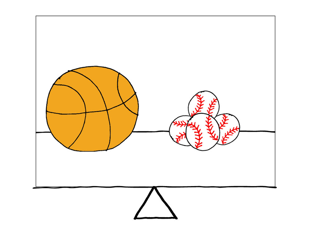 Balanced - 1 basketball & multiple baseballs equally spaced