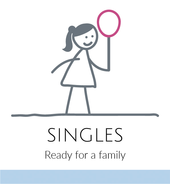 Dating site for singles
