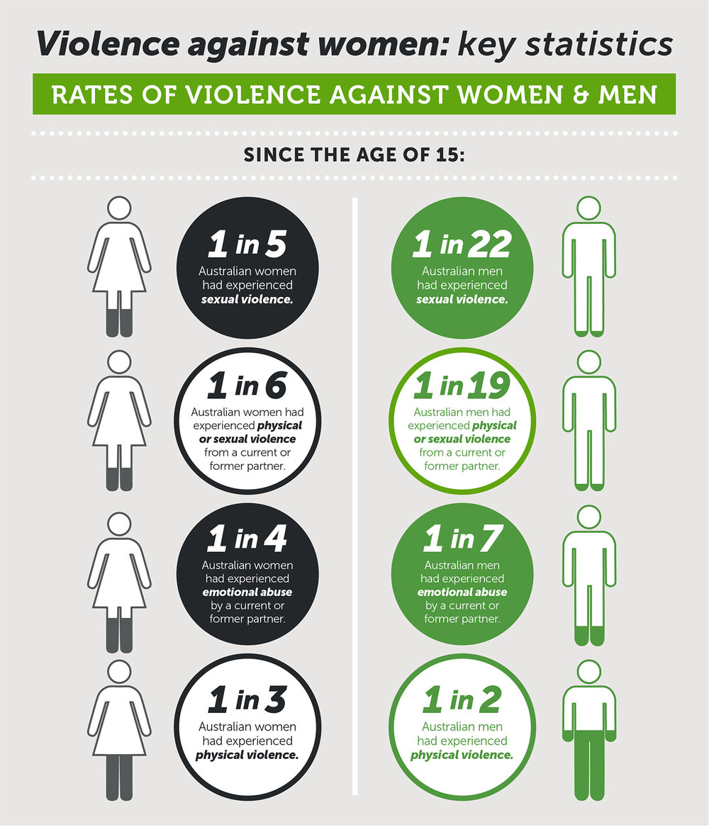 violenceinfographic.jpg