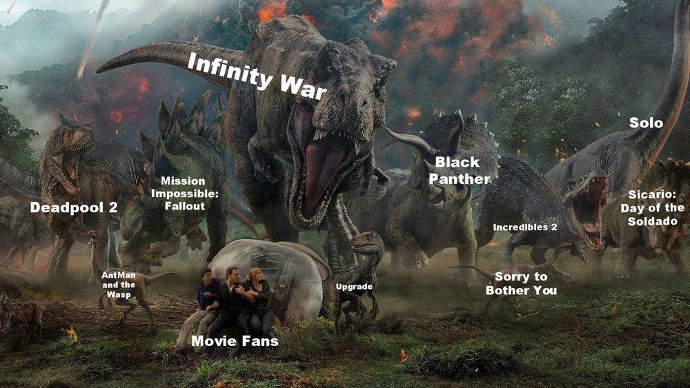 A visual representation of summer 2018.