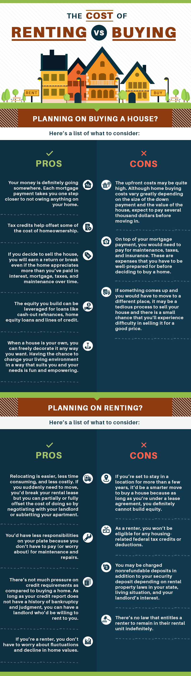 To Rent Or To Buy: Top Things You Should Know