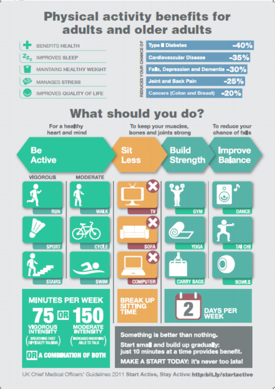 DoH infographic (2011)