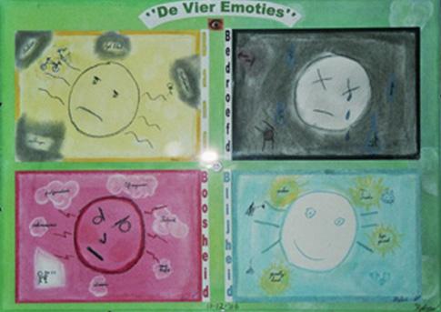 Creatieve werkvormen - kinder coaching 2
