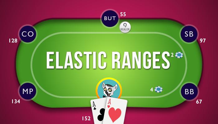 Elastic Ranges.png