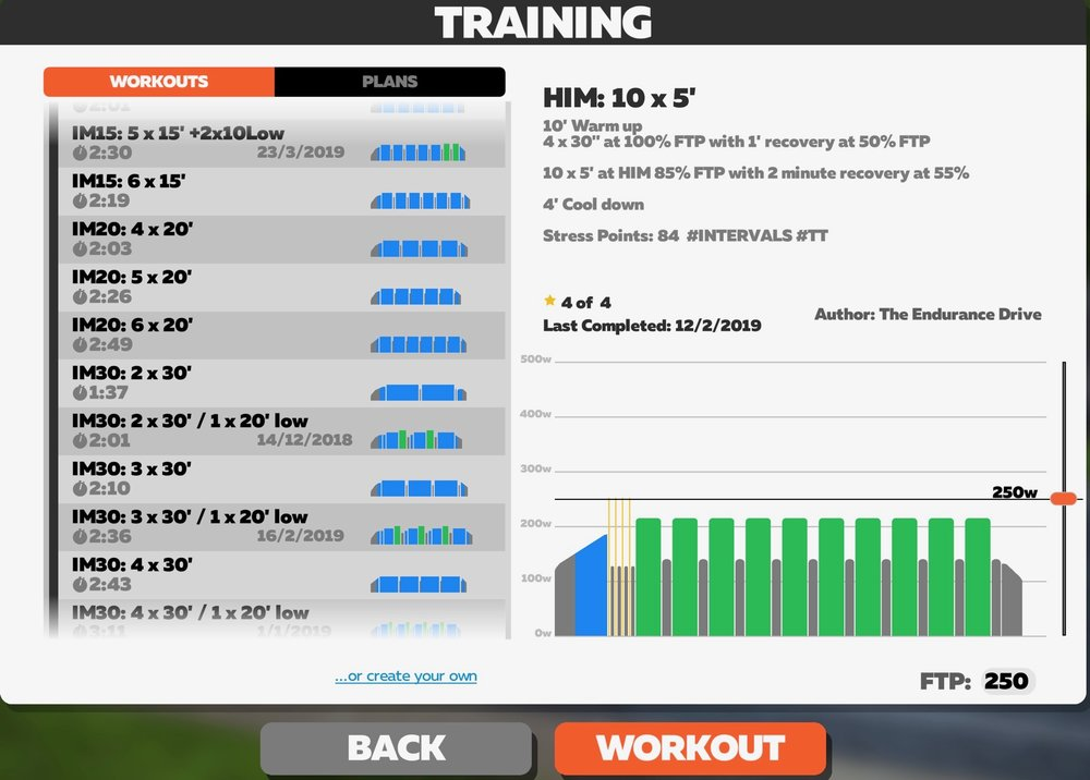IRONMAN / Long Distance Triathlon Zwift Endurance Drive custom workouts