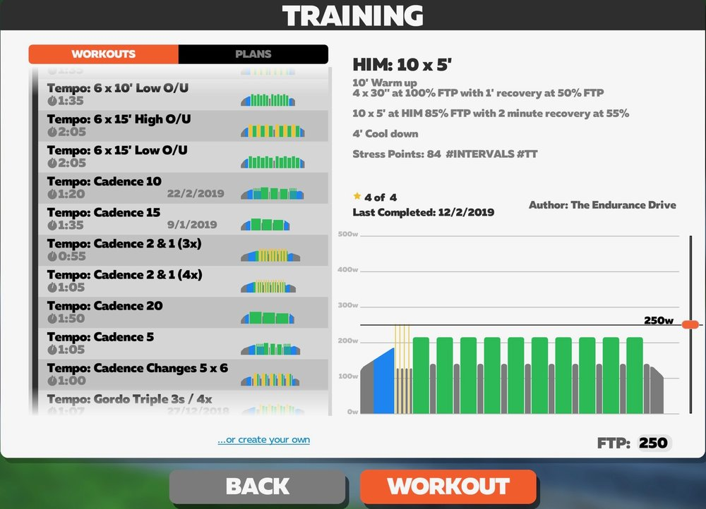 Sprint & Olympic triathlon custom Endurance Drive Zwift bike workouts