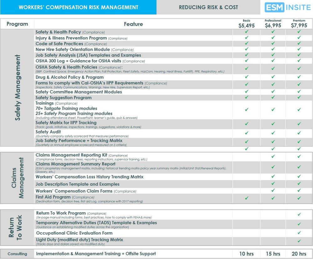 RM_Basic_Prof_Prem for website.jpg