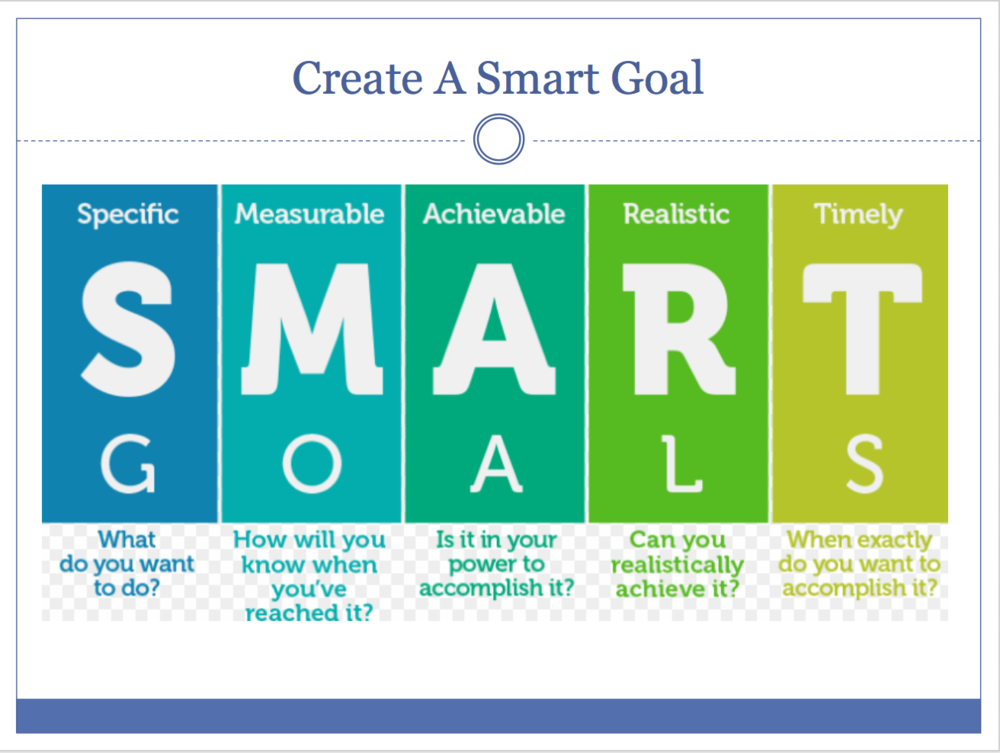 A slide from Shana Bryant's presentation.
