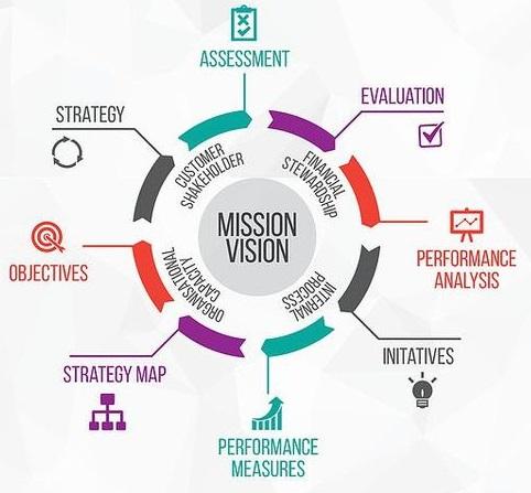 image for strategic planning.jpg