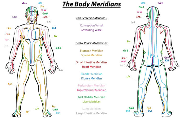 Meridians.jpg
