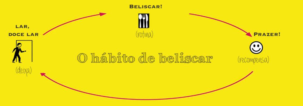 habito1.jpg