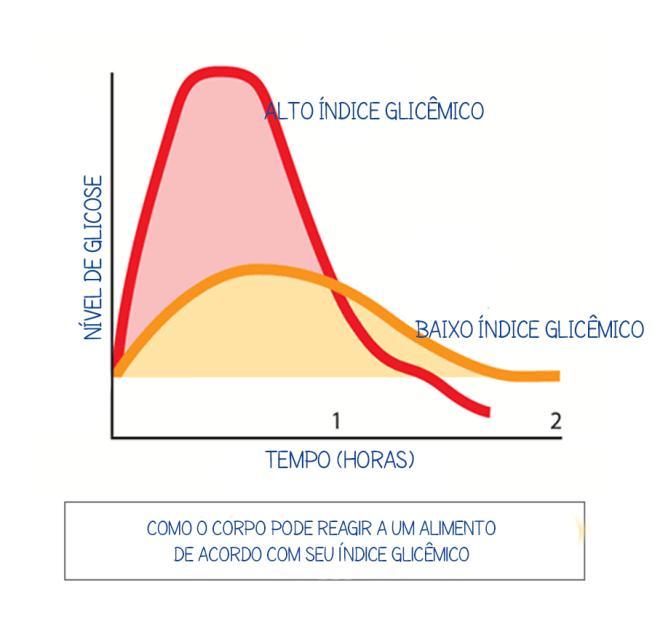 indiceglicemico2.jpg