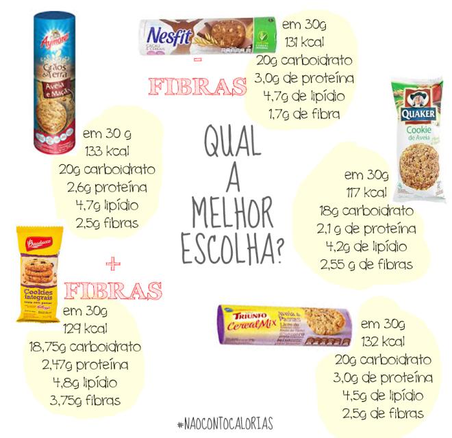 biscoitointegral1.jpg