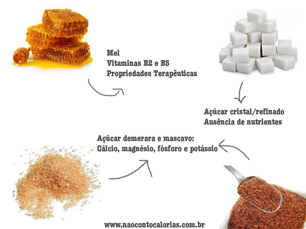 açúcar.jpg