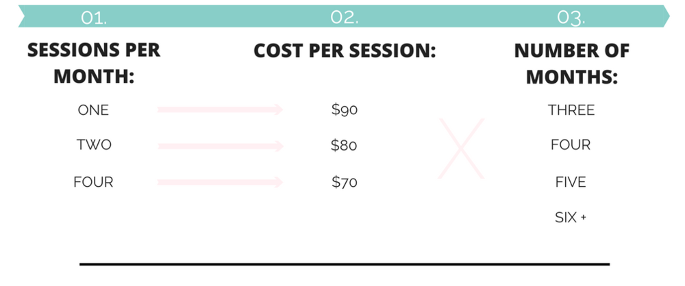 sessions per month_ (1).png
