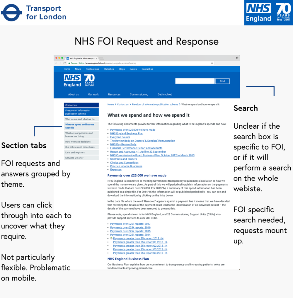 NHS Request and Response - competitor review.png