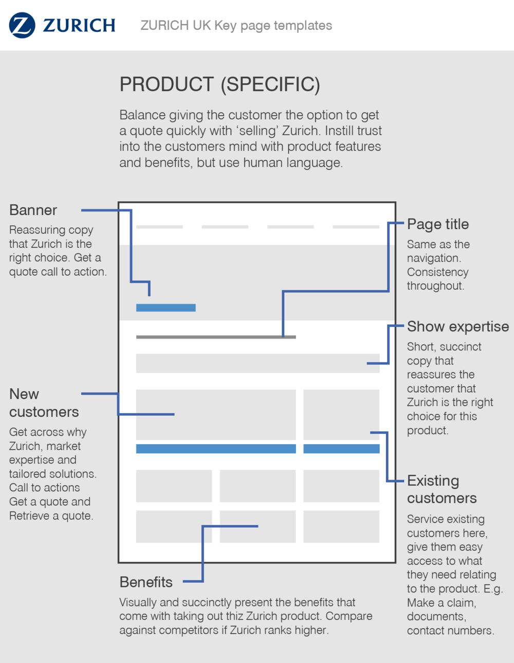 Key page templates