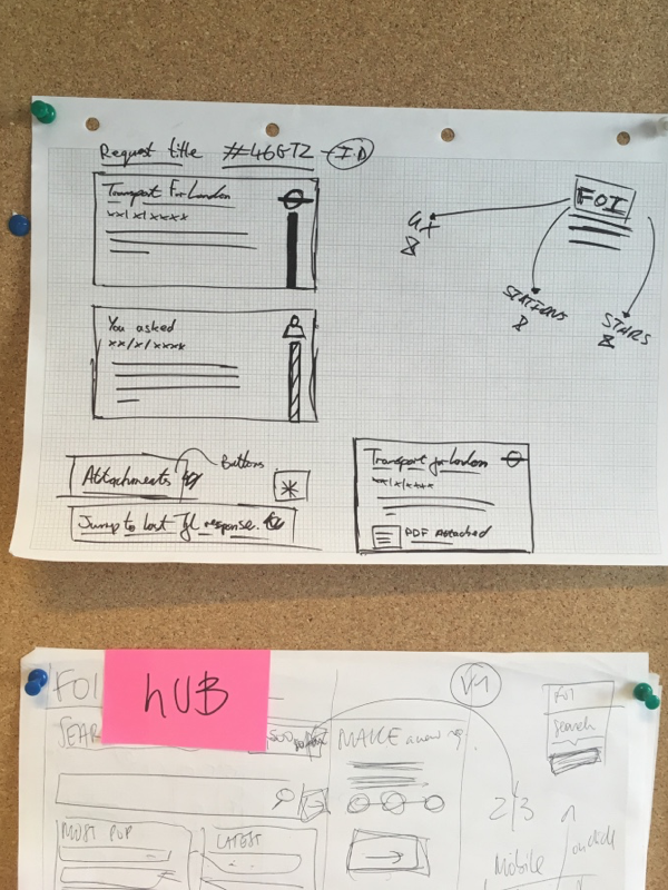 Paper prototyping the product 2.png