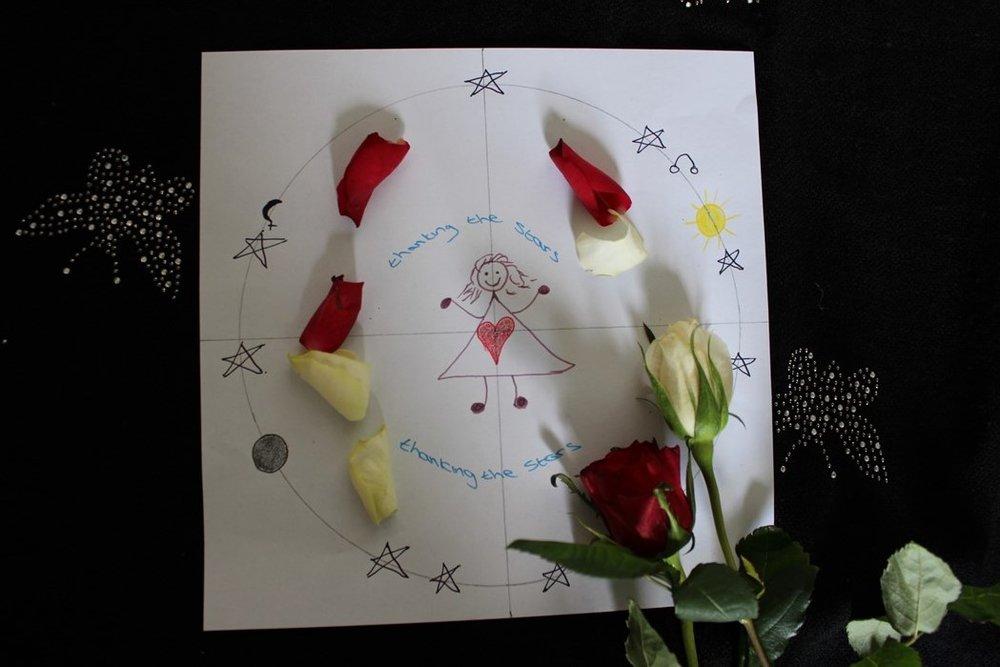 News — Yvette Marks Shamanic Healing Astrologer Tarot