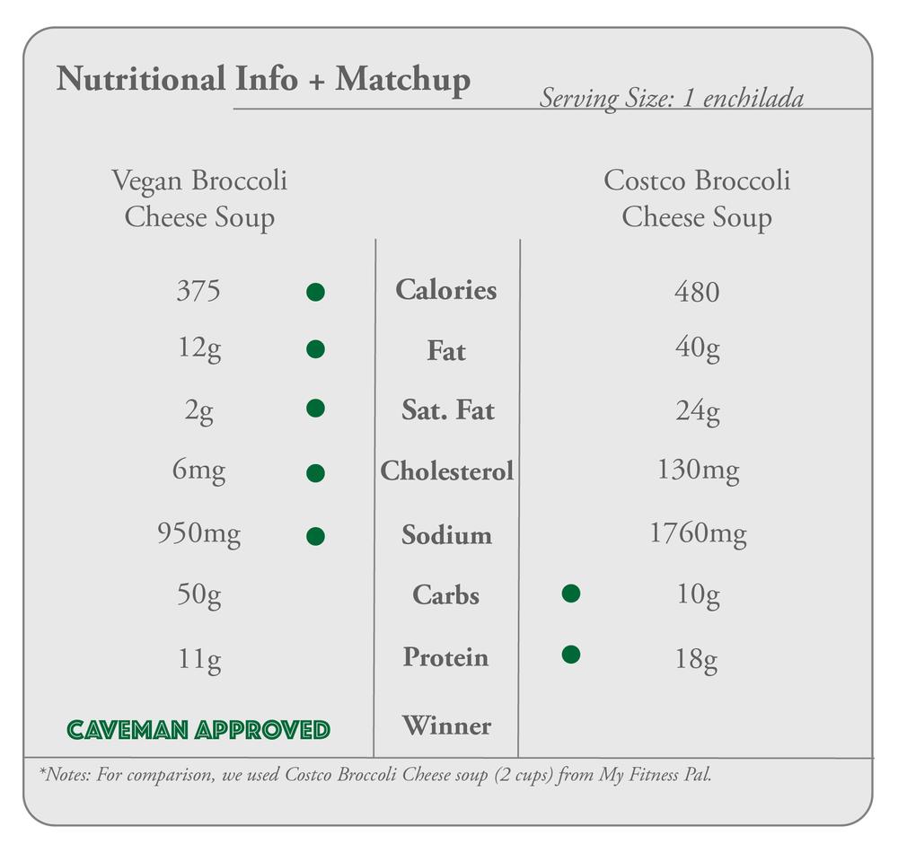 nutritional bfast sandwich.png