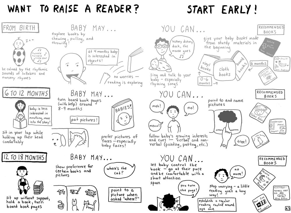 raiseareader-full page.jpg