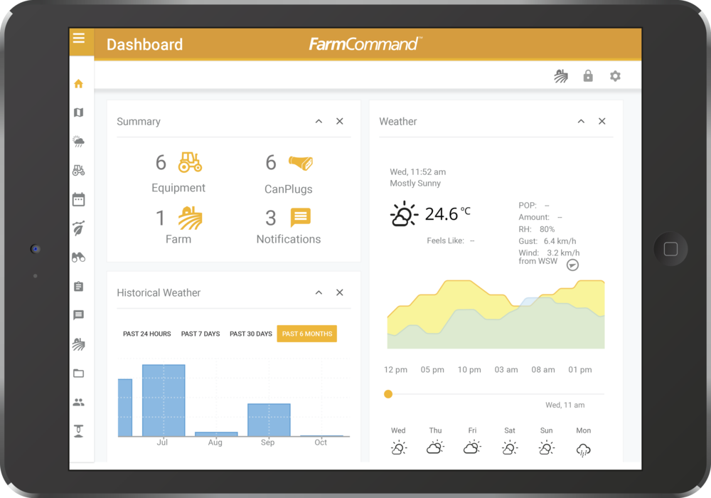Everything at a glance   The Dashboard integrates key features of FarmCommand to provide a quick snapshot of what's happening on your farm.   Customize your dashboard tiles    View your notifications    Set your favorite weather stations    See current, forecasted and historical weather