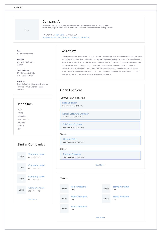 Company profile page