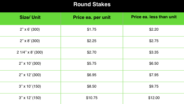 round stakes.png