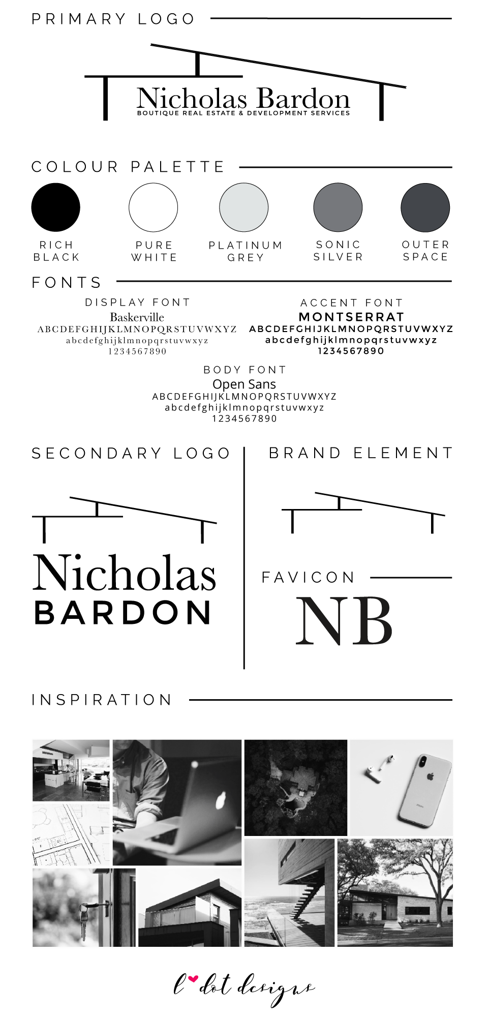 Nicholas-Bardon-Brand-Board.png
