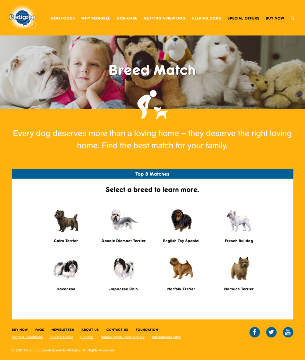 Pedigree_breed-match_results.png