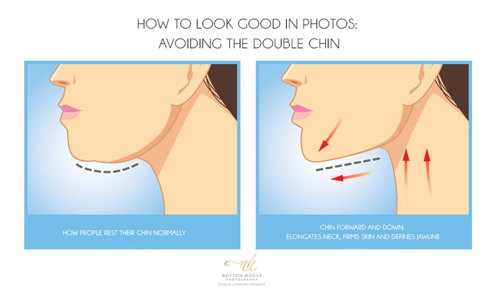 Double Chins - and how to avoid them in photos