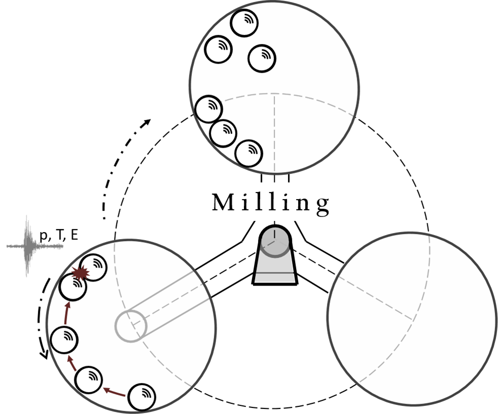 Mühle Konzept.png