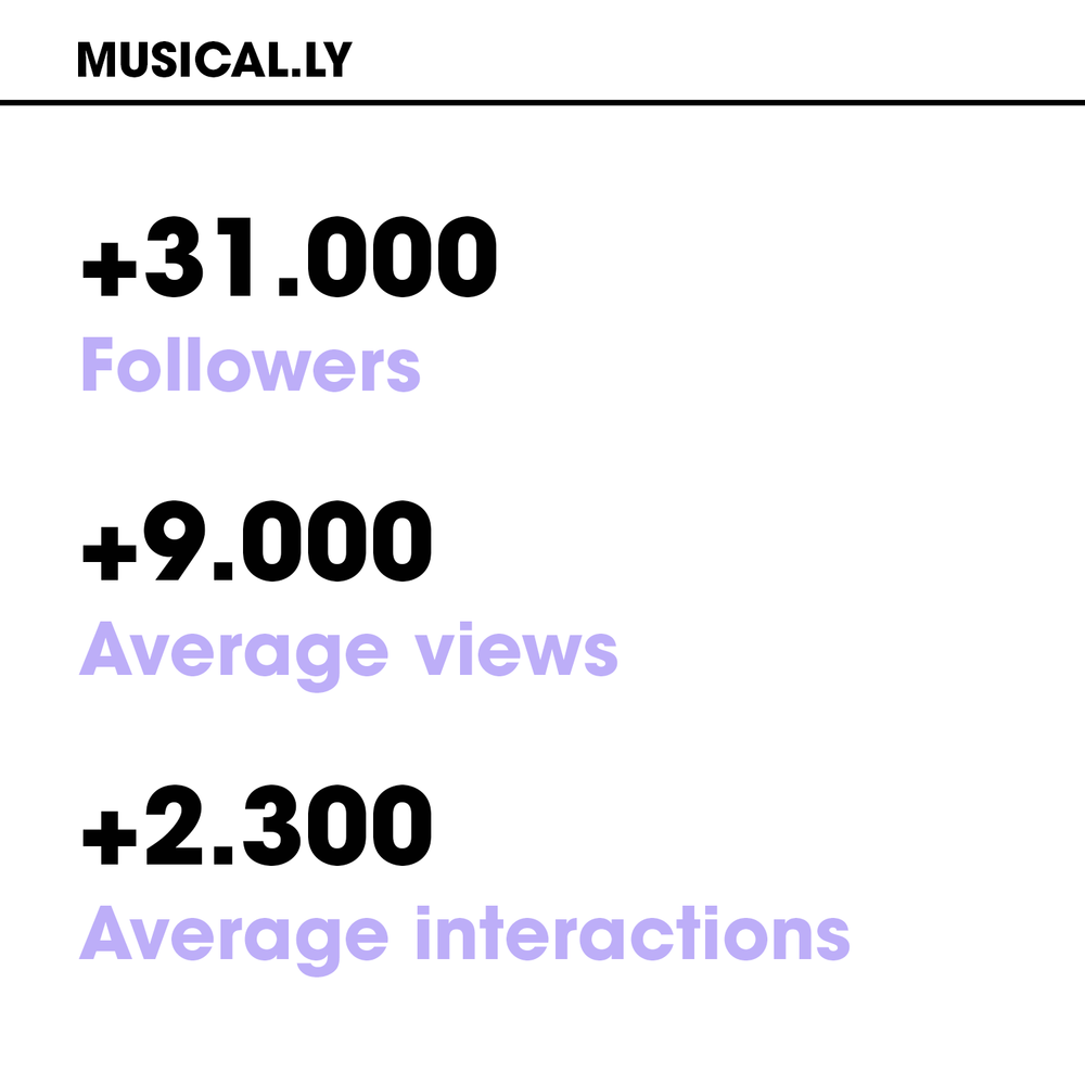 Musical.ly Louie.png