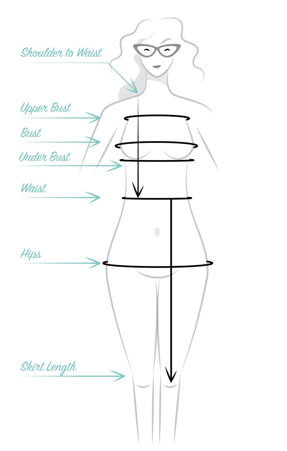 955ee2e62 Shoulder to Waist  Measure in a straight line from the middle top of the  shoulder down to the waist elastic