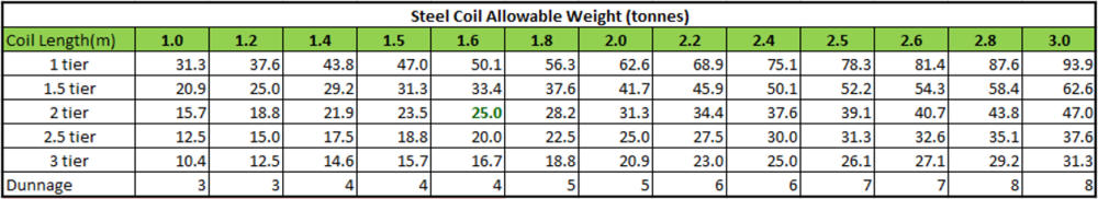 Steel coil excel.png