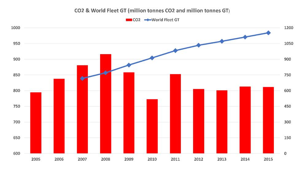 CO2 E.png