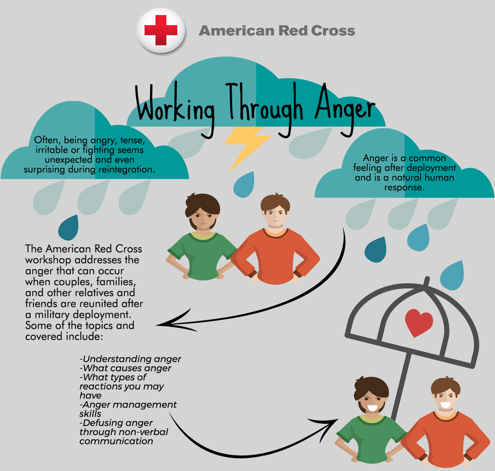 Red Cross Graphic.png