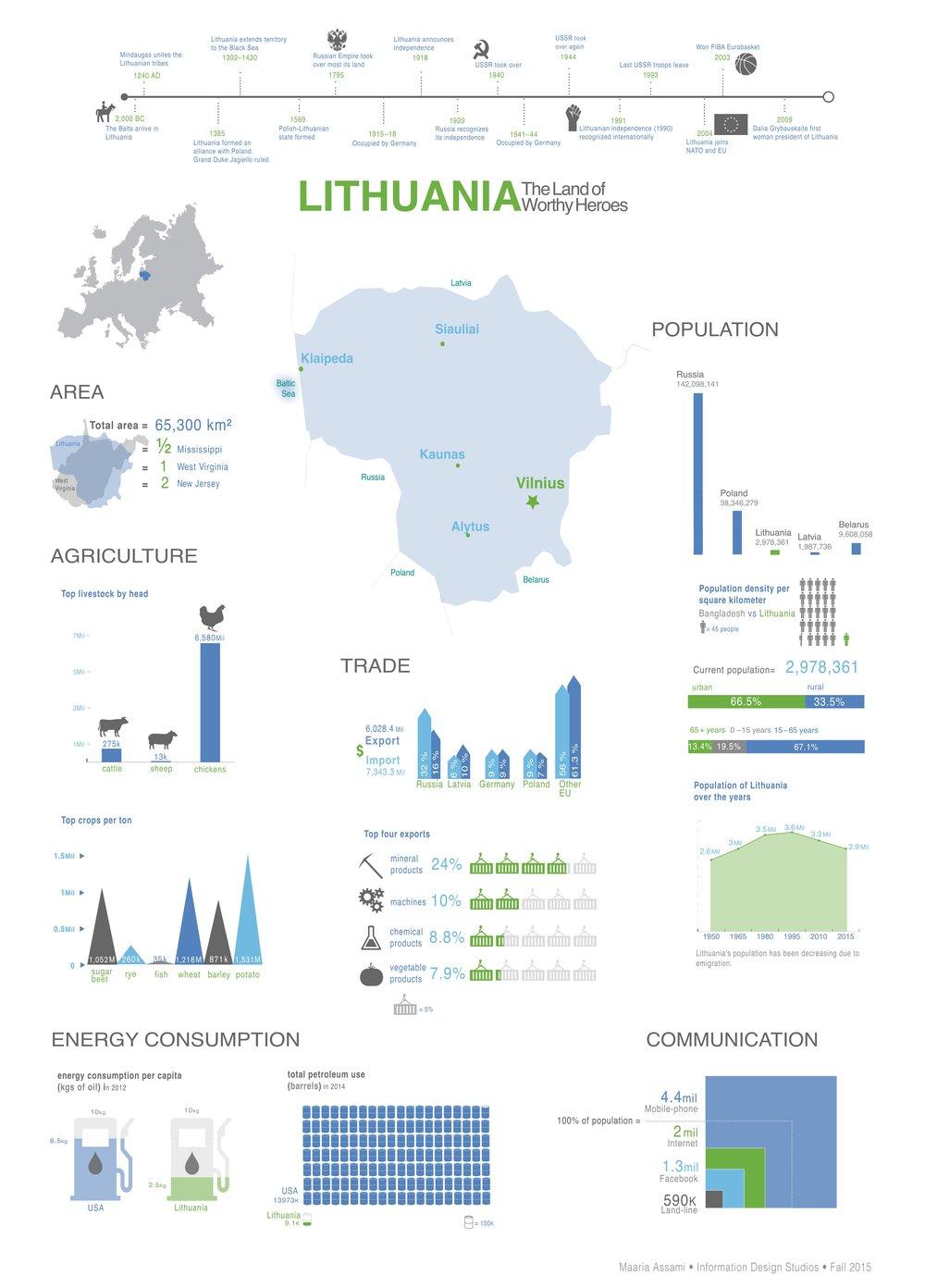 Maaria-Lithuania-1.jpg