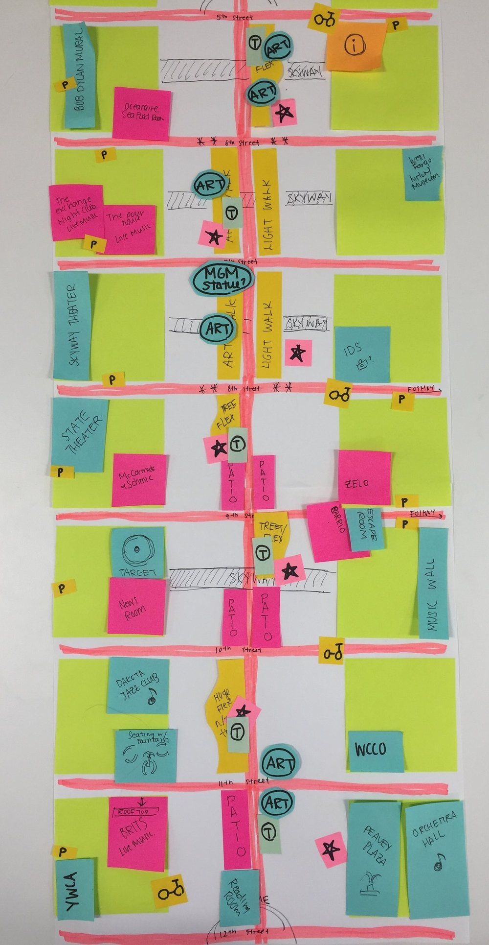 Map of all major touch points within Nicollet Mall.