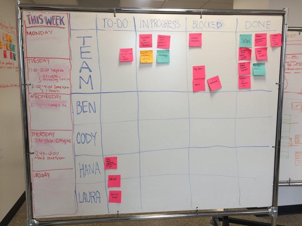 Team scrum board.