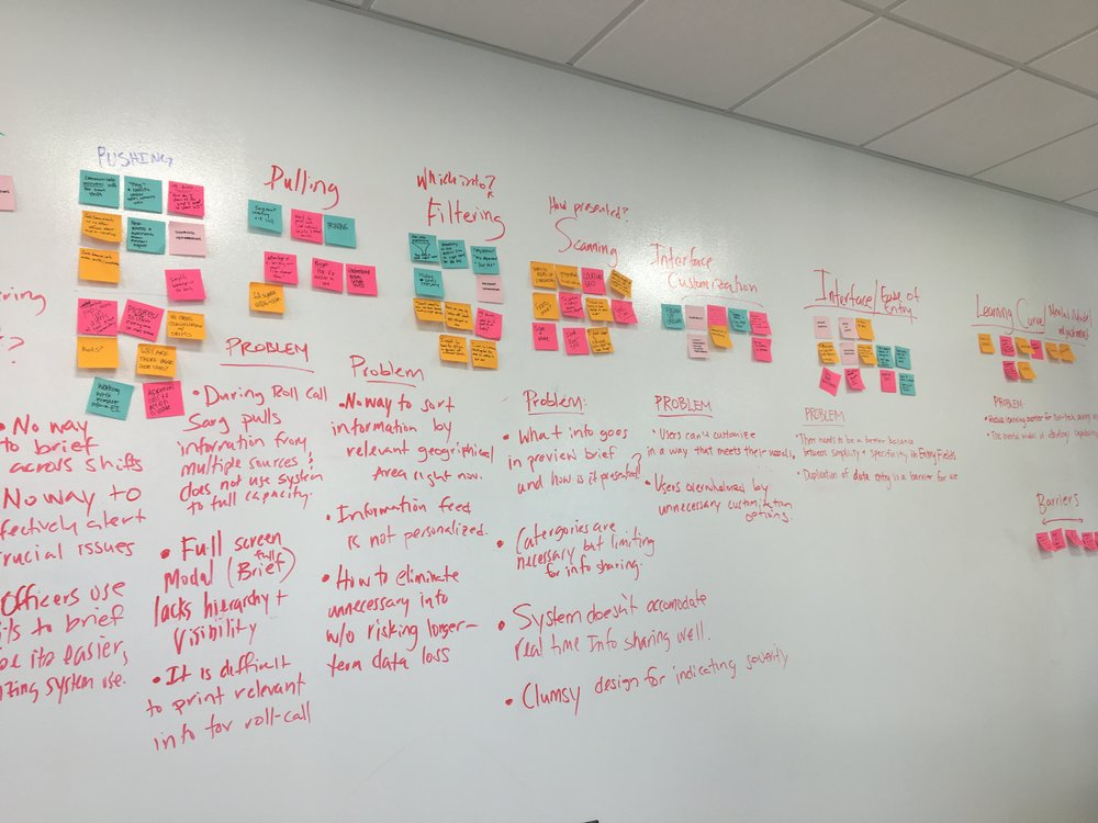 Affinity diagramming round 2