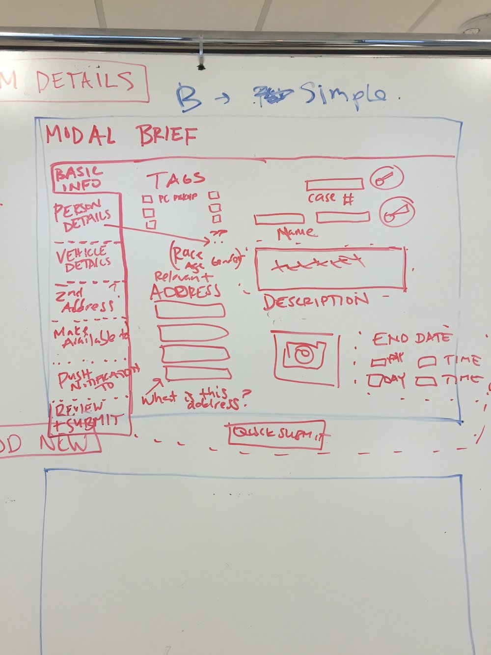 Copy of Group white boarding sessions.