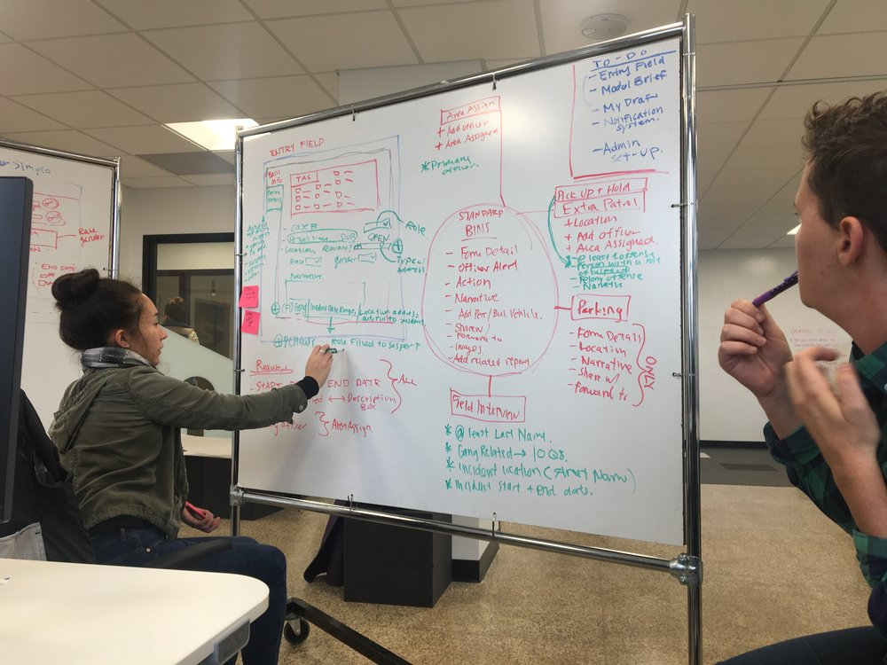 Group white boarding sessions.
